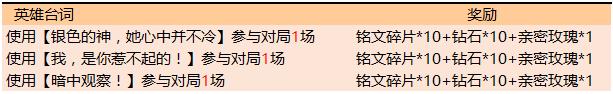 王者荣耀9月6日猜英雄台词答案大全